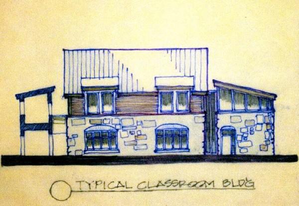 Lula Lake Academy Initial Plan