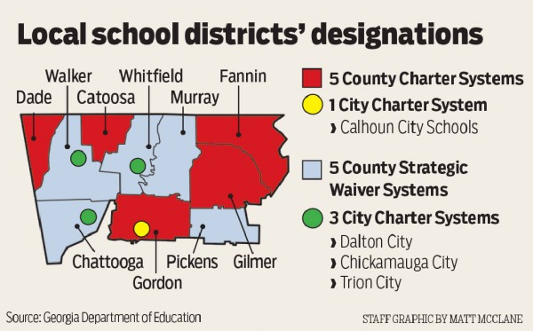 NWGA School District Designations / Times Free Press
