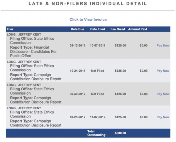 Jeff Long Ethics Disclosure Fines