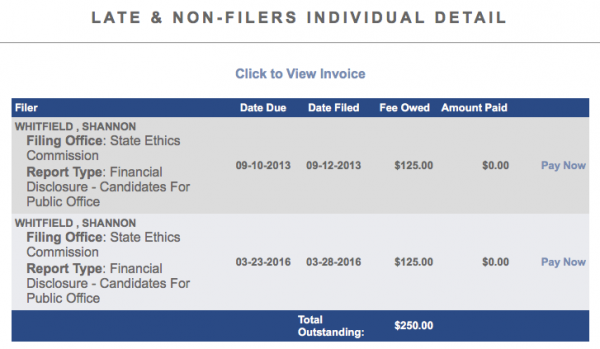 Shannon Whitfield Ethics Fines