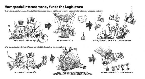 Luckovich PAC Cartoon